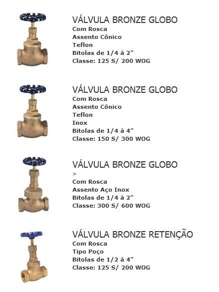 valvulas em  bronze