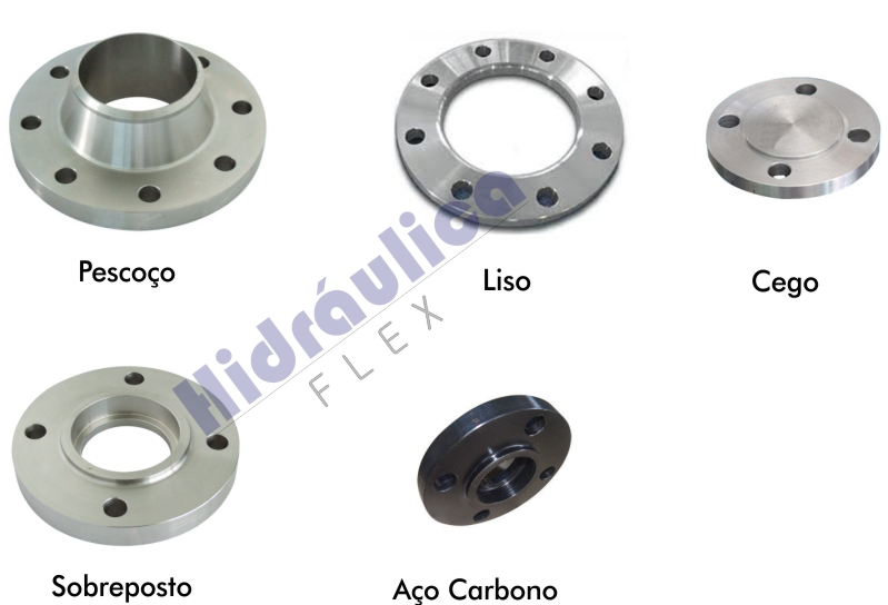 flanges page